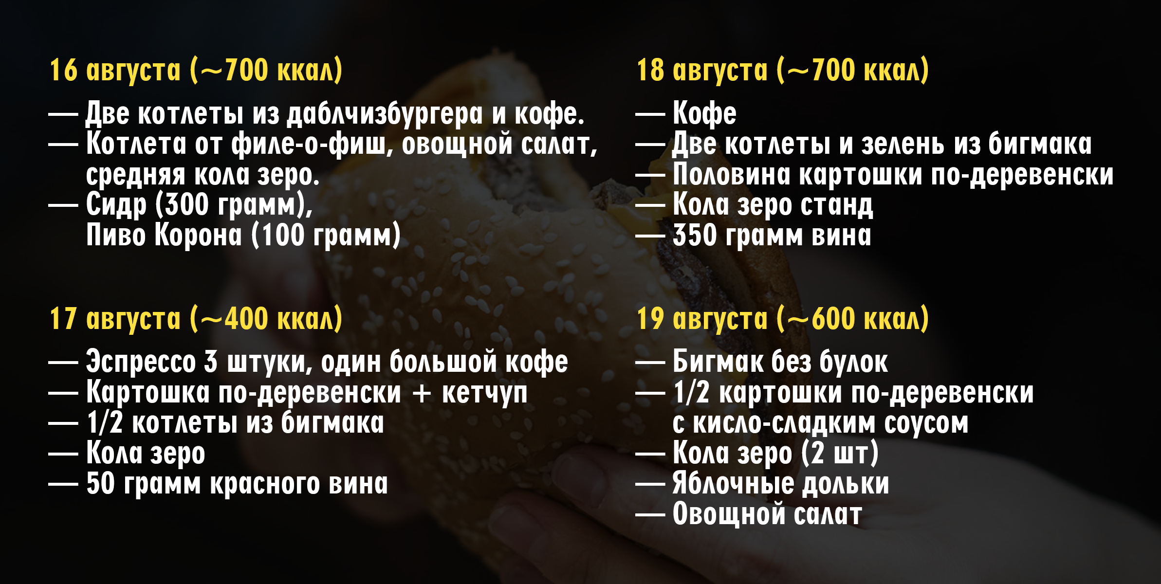 Диета Счета Калорий. Диета по калориям: правила составления меню и 2 формулы для расчета