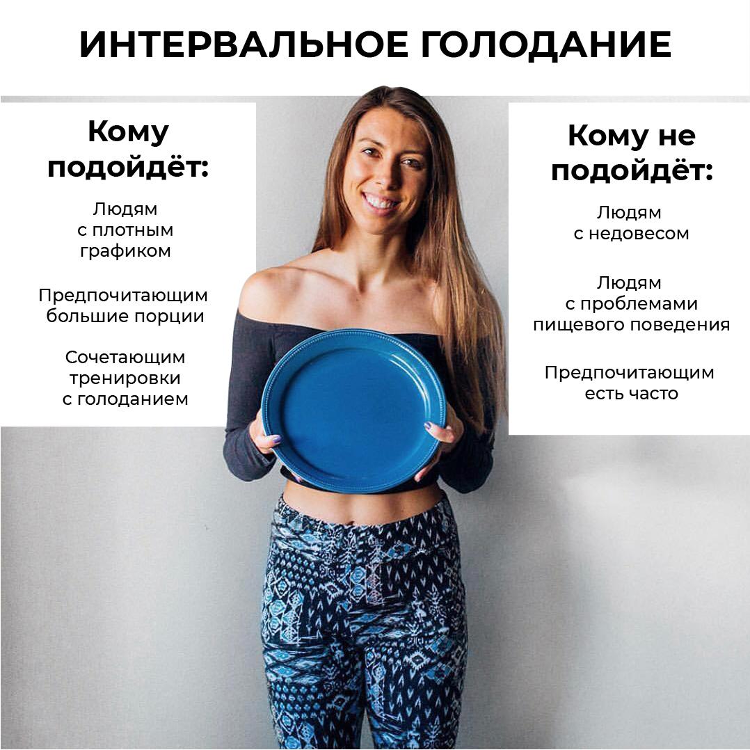 Схема Голодание Для Похудения. Интервальное голодание для похудения: схемы и меню